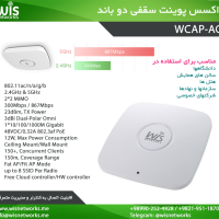 Iranian's  WCAP AC AccessPoint Access Point
