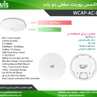 Iranian's  WCAP AC L Aceesspoint Access Point
